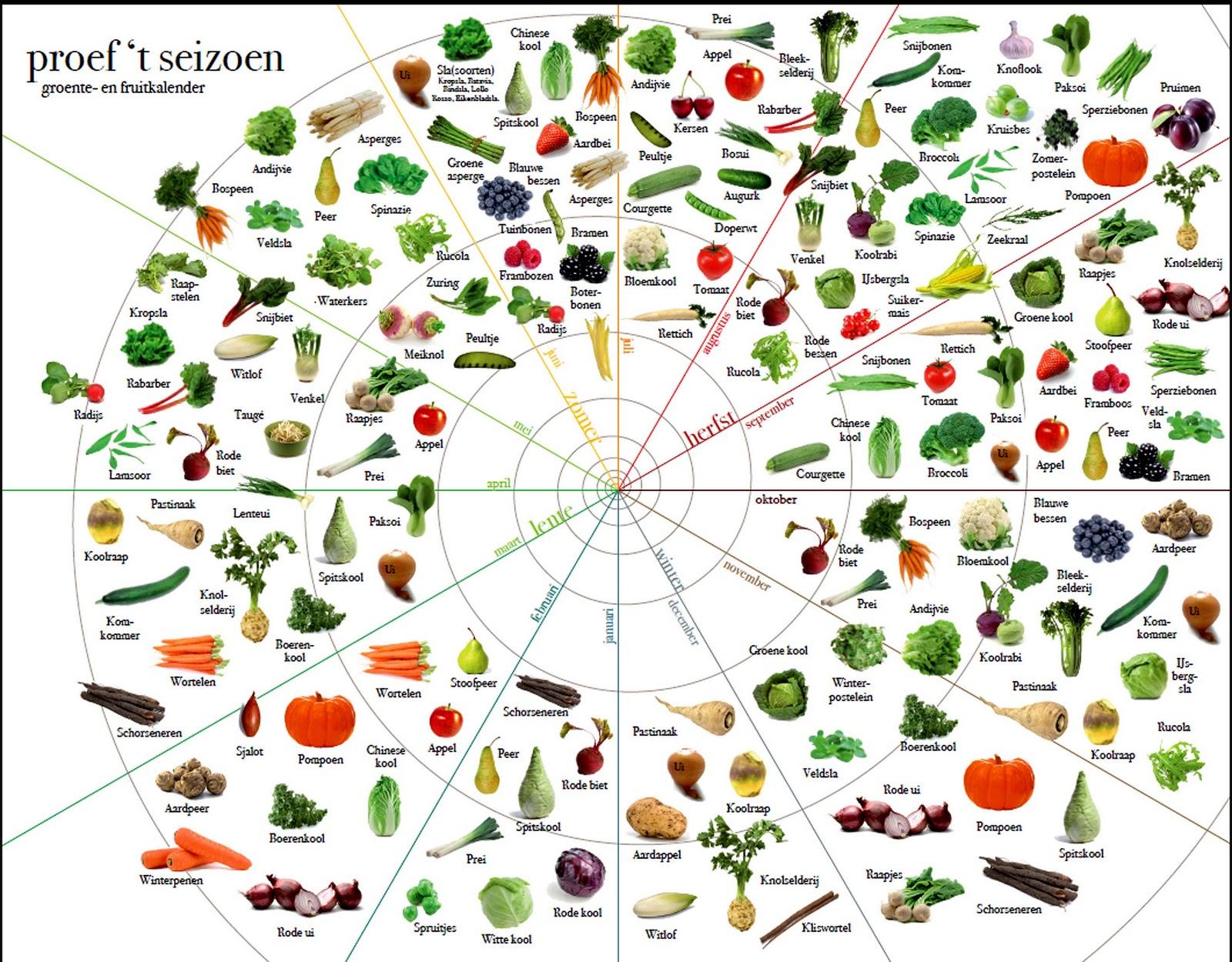groente-en-fruitkalender